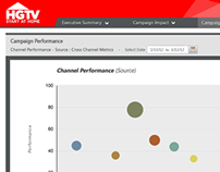 HGTV_Compagin Performance App