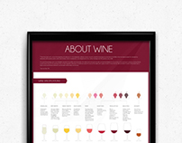 Infographics for Wine brand