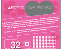 Bozzuto Love Project Infographic