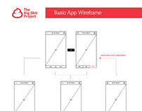 Toilet Finder | App Wireframe
