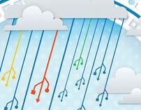 Microsoft - BPOS Cloud Service