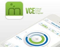 Modebo VCE