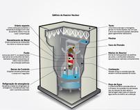 Central Nuclear_infografia