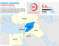 UNICEF: Syria's Children Under Siege