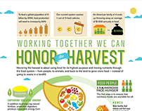 Dairy Management: Honor the Harvest Infographic