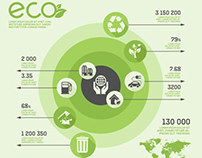 Ecology Flat Infographics Templates (Vol.1)