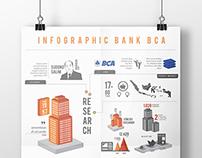 BCA Infographic