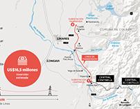 Proyecto hidroeléctrico Achibueno
