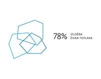 78% Exhibition