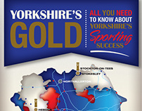 Yorkshire's Gold - Infographic
