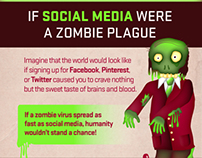 If Social Media Were a Zombie Plague - Infographic
