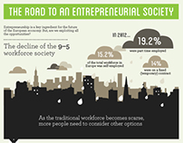 The Road To Entrepreneurial Society