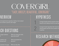 Covergirl InfoGraphics