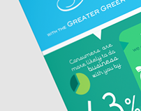 Infographic Sales Pitch | Brochure Design