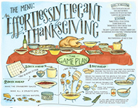 Thanksgiving Game Plan for Saveur.com
