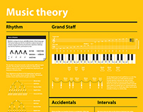 Music Theory Visualized