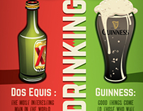 Cinco De Mayo Vs. St Patricks Day infographic for Mucho