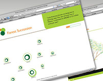 Forest Succession: Web Application/ Data Visualization