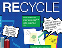 Irving Elementary - Recycling Station Graphics