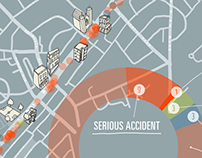 Camden Road Accident Infographic