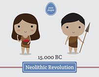 Past Page : Neolithic Revolution