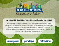 """Infográfico """"Olimpíada de Língua Portuguesa"""""""