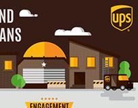 UPS & Veterans