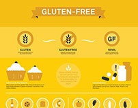 Gluten-Free Infographic