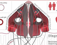 Pulmonary Hypertension pH Infographic