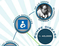 Pompe Disease Awareness Day