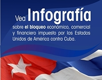 Embargo imposed by the EEUU against Cuba