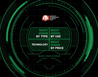 ATN International Night Vision Catalogue