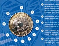 Carteles de información Nueva Familia de Monedas de COL