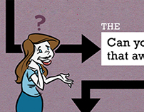 That Awkward Moment Flowchart - CollegeHumor