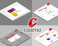 Diseño Web - Plataforma Virtual, Empresa Cadena S.A