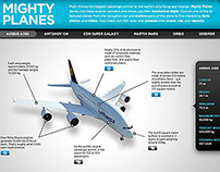 INTERACTIVE LIGHTBOX: MIGHTY PLANES