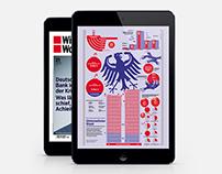 WiWo Infographic