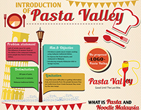 Major Project Pasta Valley ( Infographic )