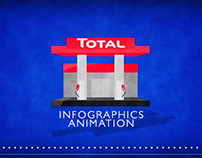 Total Infographics - Motion Graphics project