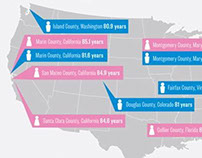 Interactive Infographic :: Regional Life Expectancy