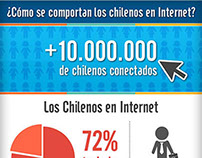 Infografía Comercio Electrónico en Chile