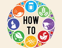 Region D (Soweto) Farmers' Forum - 'How to' guides