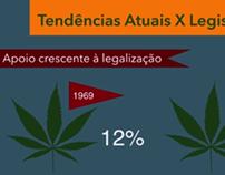 Infográfico Animado - As Contradições da Maconha
