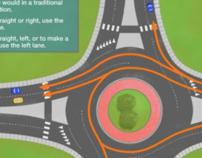 Minnesota's Modern Roundabouts