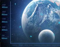 Infografía Animada Religiones del mundo