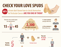 Infographic: Check your love spuds (Testicular Cancer)