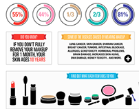 The Ugly Side of MakeUp