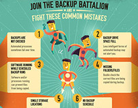 :::BackUp Battalion infographic::