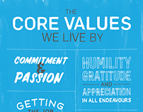 Free The Children Core Values Poster