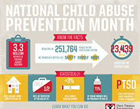 Foster Care Infographic for Dave Thomas Foundation